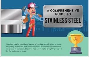 Stainless Steel Info Graphic